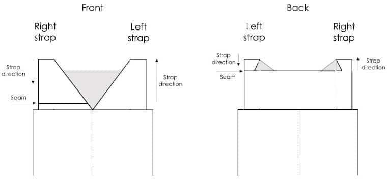 Schematic of how to work the straps and where the seaming goes.