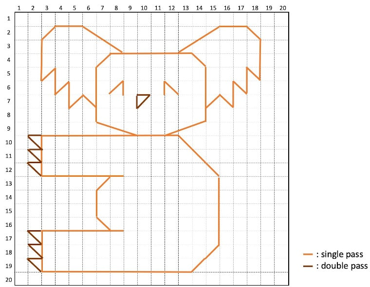 The schematic for the koala in the Crochet Koala Coin Purse