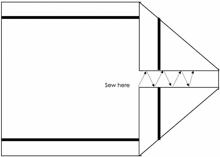 Schematic of where to sew the panel for the arm opening.
